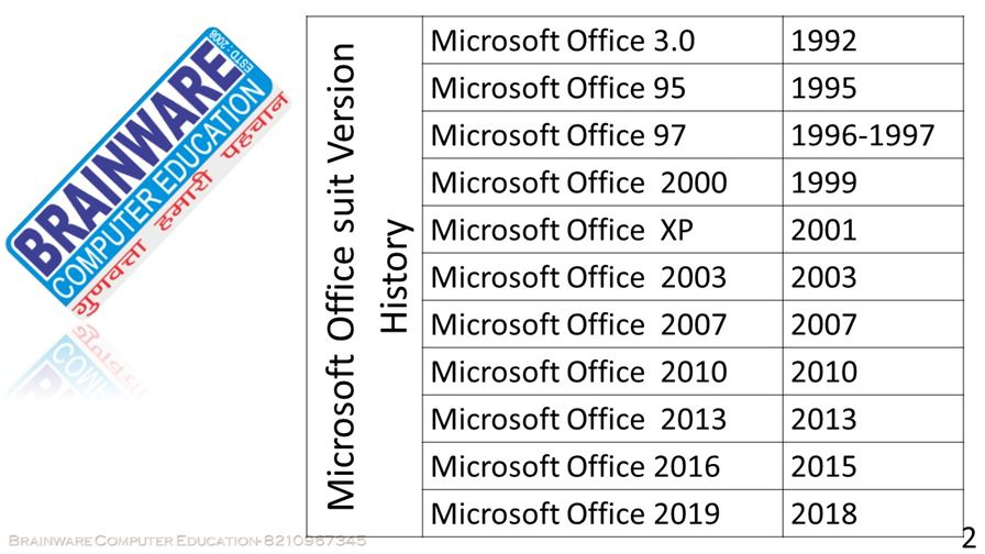 ms word 2013-2016-2019 (2)